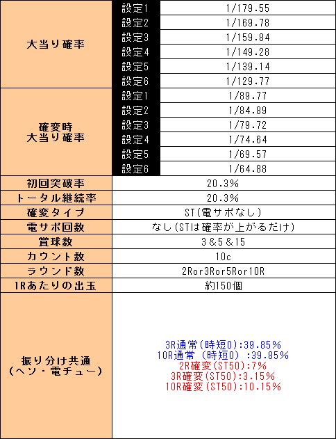 f:id:pachi-jyouhoukyoku:20191103200142p:plain