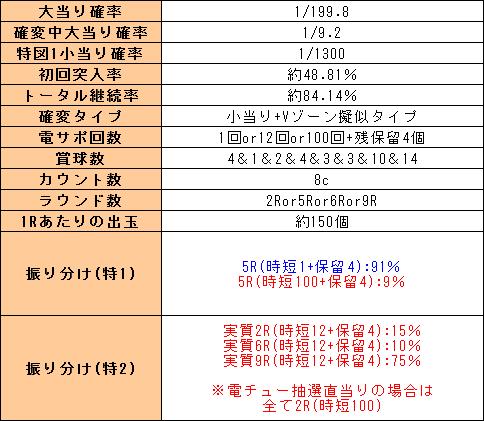 f:id:pachi-jyouhoukyoku:20191103202513p:plain