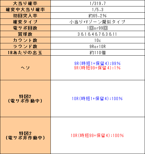 f:id:pachi-jyouhoukyoku:20191104002120p:plain