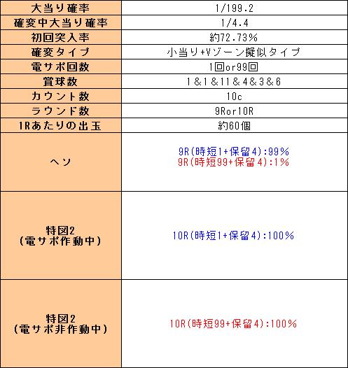 f:id:pachi-jyouhoukyoku:20191104002130p:plain