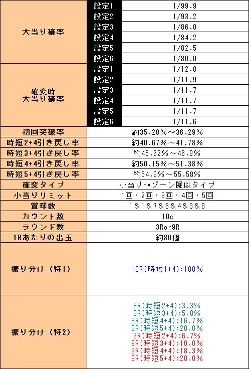 f:id:pachi-jyouhoukyoku:20191104010451p:plain
