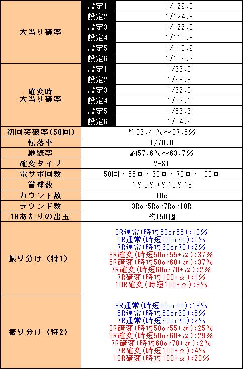 f:id:pachi-jyouhoukyoku:20191104020239p:plain