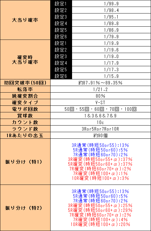f:id:pachi-jyouhoukyoku:20191104020254p:plain