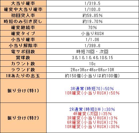 f:id:pachi-jyouhoukyoku:20191114221011p:plain
