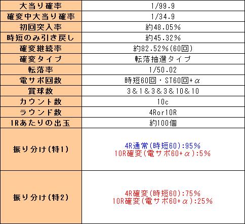 f:id:pachi-jyouhoukyoku:20191114235844p:plain