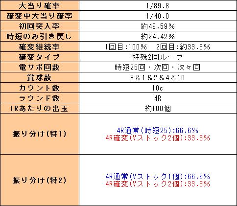 f:id:pachi-jyouhoukyoku:20191129224123p:plain