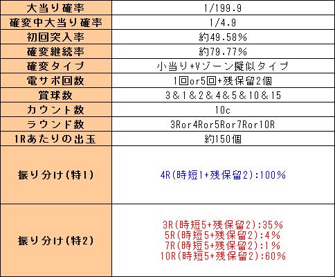 f:id:pachi-jyouhoukyoku:20191129231334p:plain