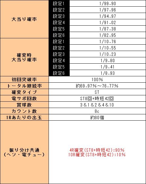 f:id:pachi-jyouhoukyoku:20191130005548p:plain
