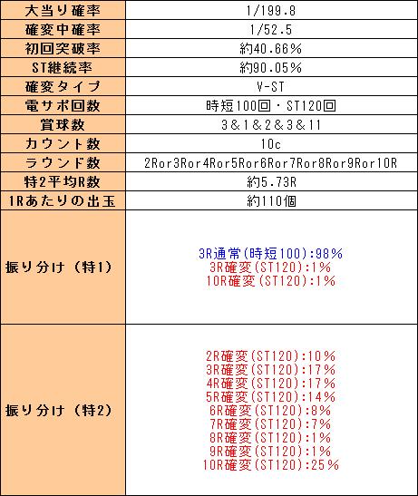 f:id:pachi-jyouhoukyoku:20191210224104p:plain