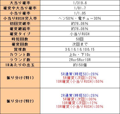 f:id:pachi-jyouhoukyoku:20191216215012p:plain