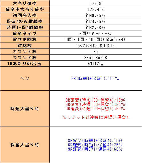 f:id:pachi-jyouhoukyoku:20191216224234p:plain