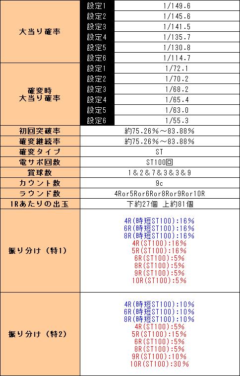 f:id:pachi-jyouhoukyoku:20200117222200p:plain