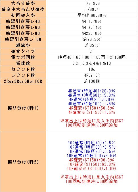 f:id:pachi-jyouhoukyoku:20200214214819p:plain