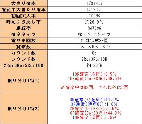 f:id:pachi-jyouhoukyoku:20200214223136p:plain