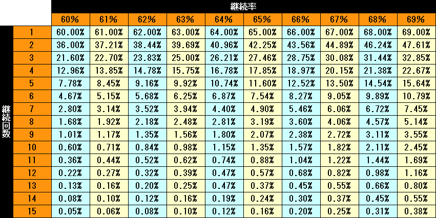 f:id:pachi-jyouhoukyoku:20200227212526p:plain