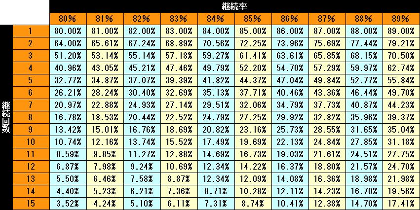 f:id:pachi-jyouhoukyoku:20200227212619p:plain