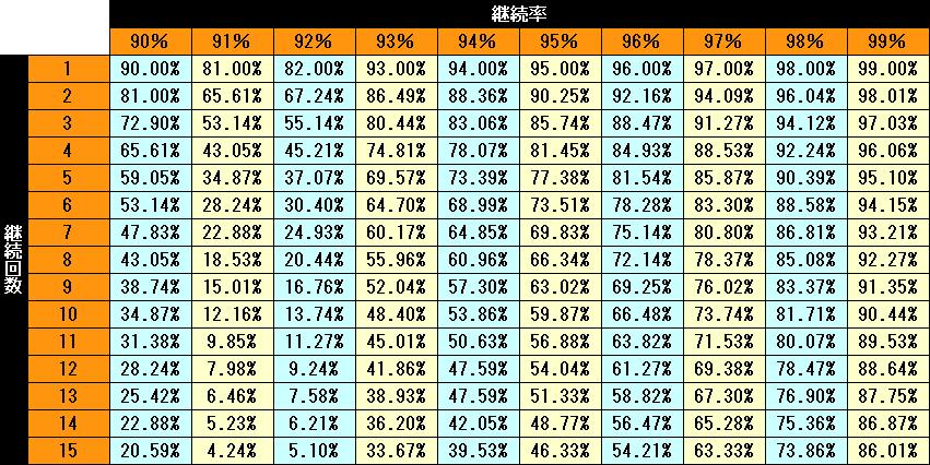 f:id:pachi-jyouhoukyoku:20200227212635p:plain