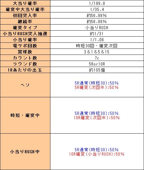 f:id:pachi-jyouhoukyoku:20200312214337p:plain