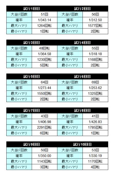 f:id:pachi-jyouhoukyoku:20200603232425p:plain
