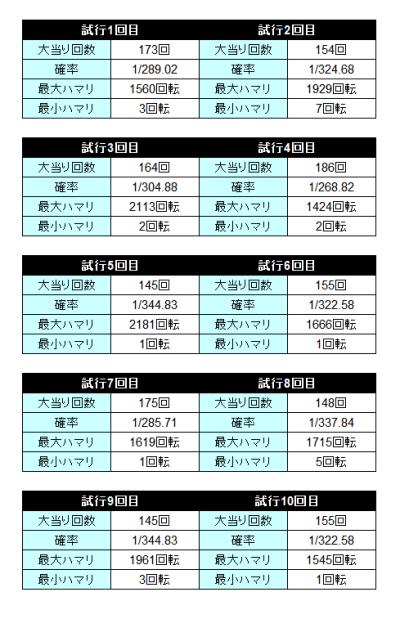 f:id:pachi-jyouhoukyoku:20200603232823p:plain