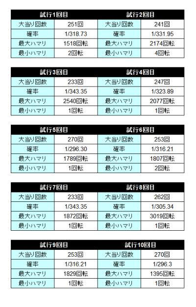 f:id:pachi-jyouhoukyoku:20200604001746p:plain