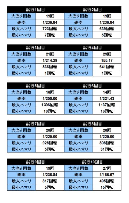 f:id:pachi-jyouhoukyoku:20200607024351p:plain