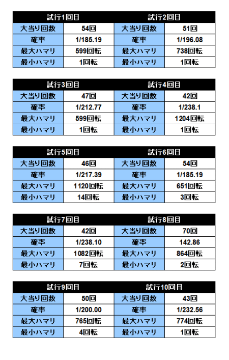 f:id:pachi-jyouhoukyoku:20200607024852p:plain