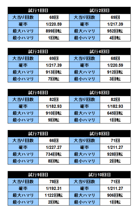 f:id:pachi-jyouhoukyoku:20200607025640p:plain