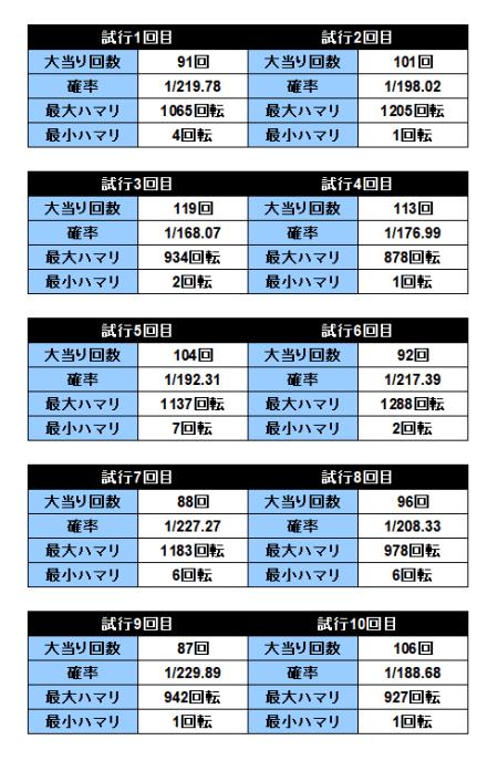 f:id:pachi-jyouhoukyoku:20200607030158p:plain