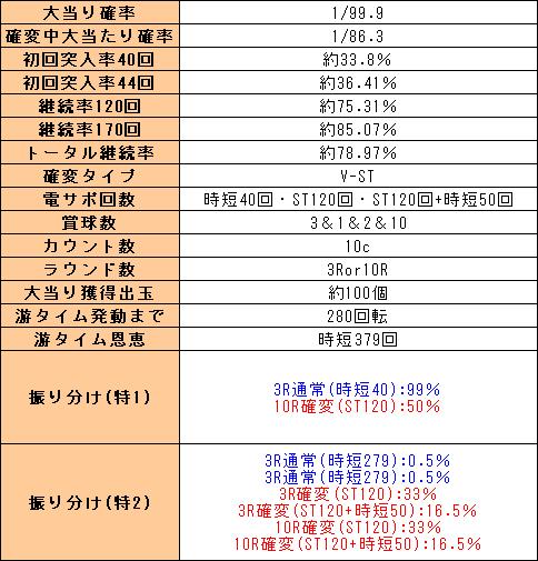f:id:pachi-jyouhoukyoku:20200706170253p:plain