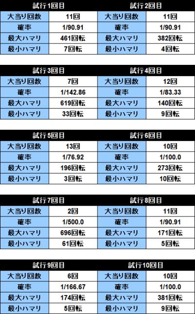 f:id:pachi-jyouhoukyoku:20200713185252p:plain