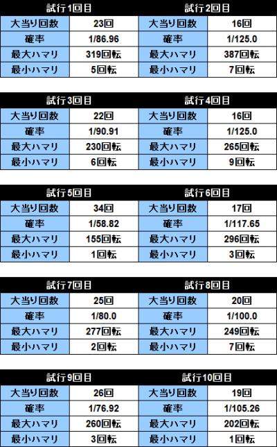 f:id:pachi-jyouhoukyoku:20200713185445p:plain