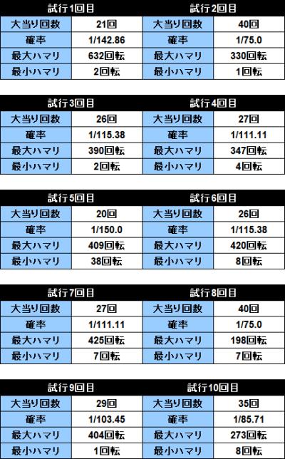 f:id:pachi-jyouhoukyoku:20200713185937p:plain
