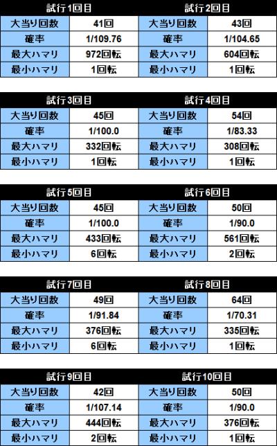 f:id:pachi-jyouhoukyoku:20200713190431p:plain