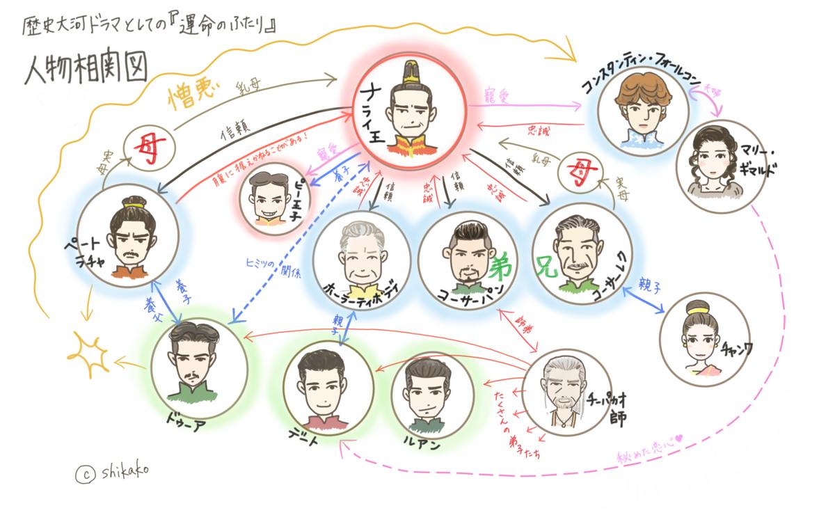 f:id:pachiko_shikako:20211004034021p:plain