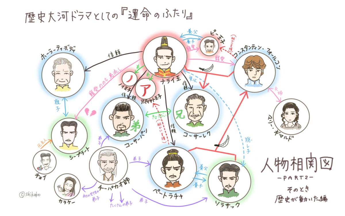 f:id:pachiko_shikako:20211025011909p:plain