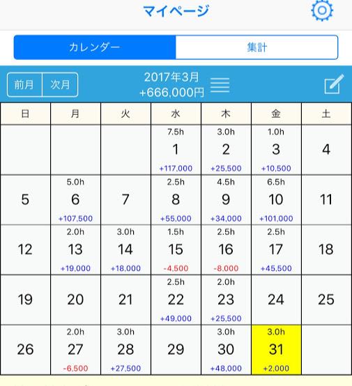 f:id:pachimama777:20170408081635j:plain