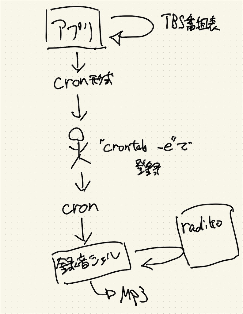f:id:padobure:20200925114128p:plain