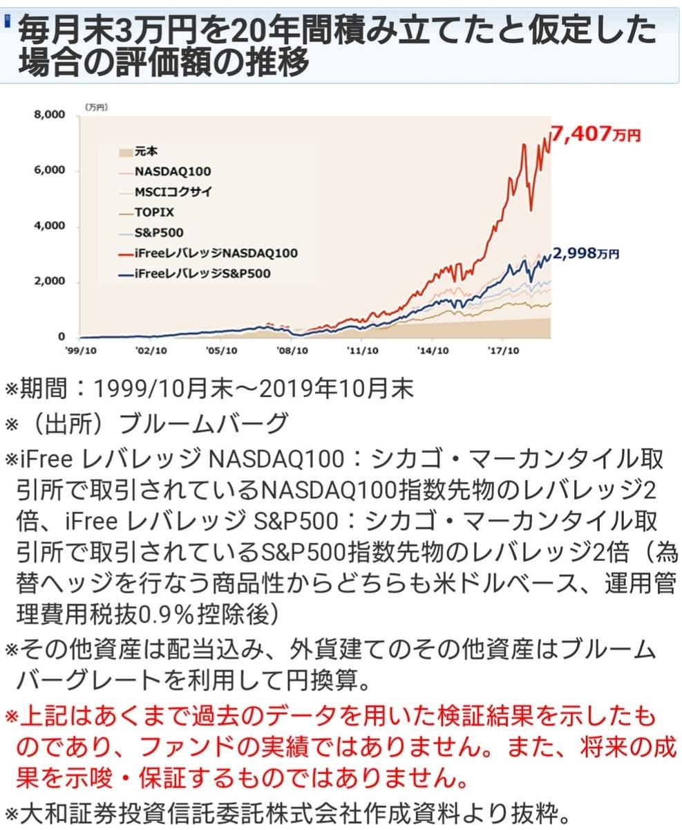 f:id:pafutaro:20200209082054j:plain