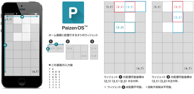 f:id:paiza:20140526122659j:plain