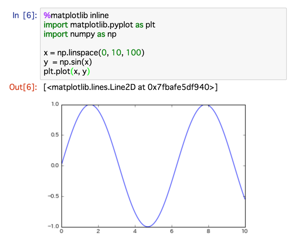 Jupyter Notebook online in 3 seconds with PaizaCloud Cloud IDE