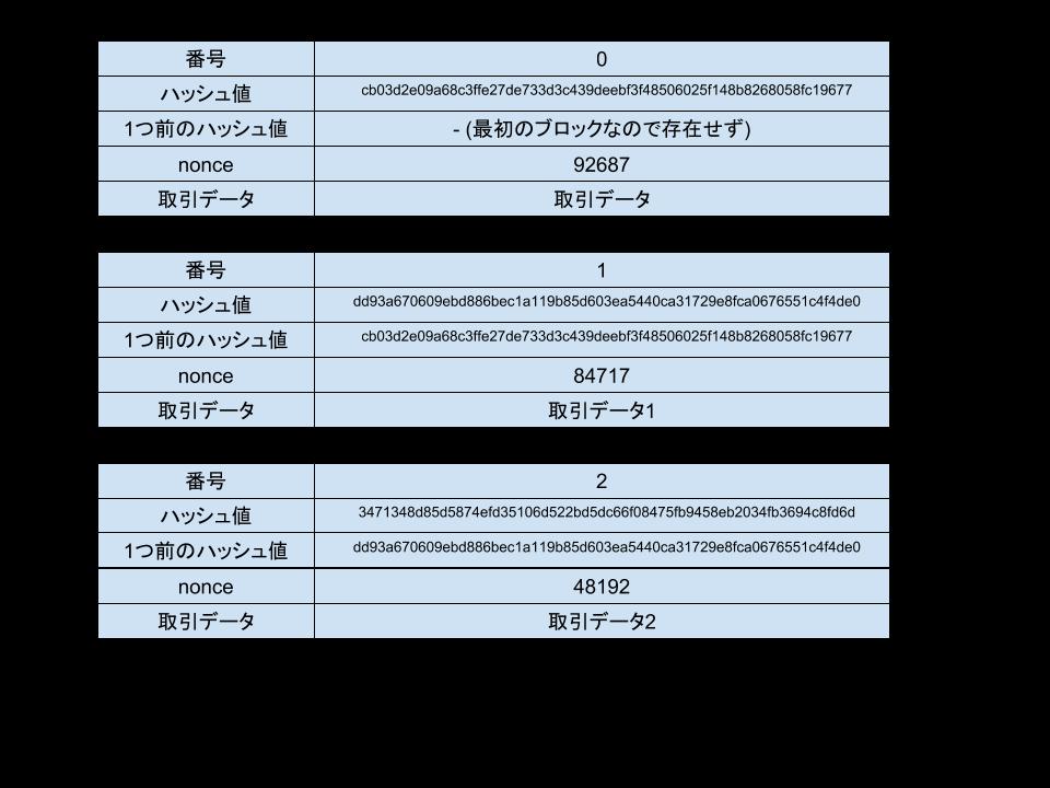 f:id:paiza:20180510154402p:plain