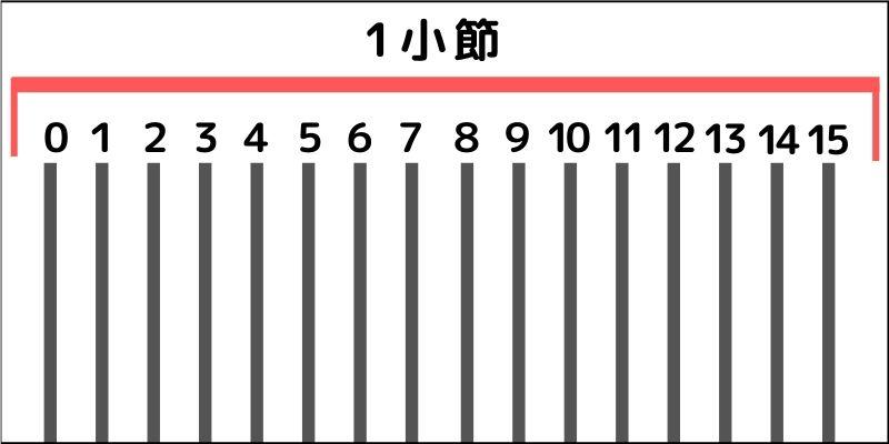 f:id:paiza:20200106135133j:plain