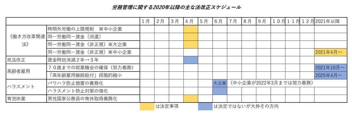 f:id:paktong:20200112214722j:plain