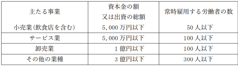 f:id:paktong:20200909111136p:plain