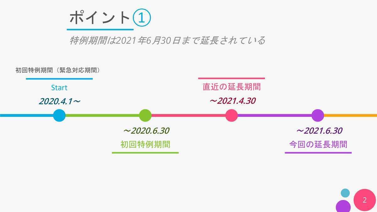 f:id:paktong:20210520234728j:plain