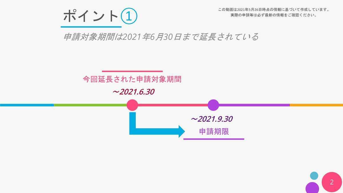 f:id:paktong:20210527235256j:plain