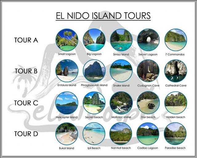 エルニドアイランドホッピングツアー目的地