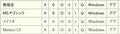 linuxBean1604_MSPGothic-TakaoPGothic