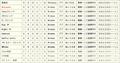 04-monospace_ipa_mplus_xubuntu1204_firefox28